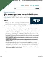 Diferença entre método, metodologia, técnicas, doutrina e teoria - Trabalho acadêmico - Alexandre Genta.pdf