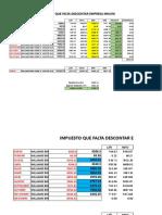 ARQUEO INVERSIONES