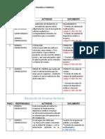 proceso de solicitud insumos para farmacia.docx