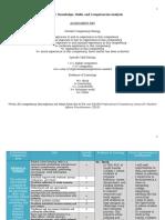 artifact e2- naspaacpa competency assessment - copy