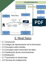 2.Nivelfísico.pdf