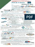 infografia marketin digital1
