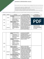PLANIFICACION ANUAL 1 (2019).docx