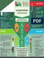 Infografía generaciones.pdf