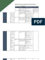 Matriz de Categorias (1)