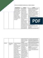 359997292-Cuadro-Comparativo-de-Los-Diferentes-Modelos-de-La-Terapia-Familiar.docx