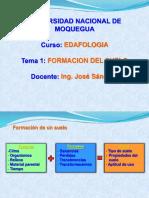 Tema 2 - Formacion Del Suelo