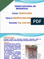 Tema 3 - Morfologia Del Suelo