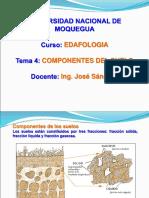 Tema 4 - Componentes Del Suelo