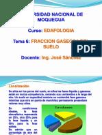 Tema 7 - Fraccion Gaseosa Del Suelo