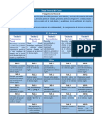 Mapa General Idiomas 2.docx