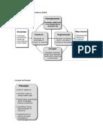 As quatro funções administrativas PODC.docx