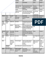 Cuadro_de_parasitosis_ENARM.pdf