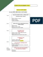ESTADOS FINANCIEROS material estudiantes.docx