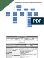 EDT y Diccionario EDT Remodelación de Oficinas_ Grupo Victor Ferrada- Eduardo Jorquera - Fabiola Oyarce y Luz Soto