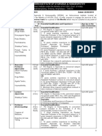 Advertisement on Contract Basis for Various Posts