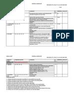 planificare_calendaristica