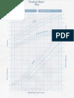 Fenton Chart 2013