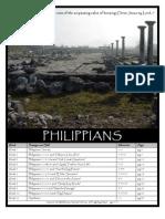 Philippians Fall 2005 - IBS