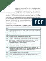 32932654-Telecom-Industry-Profile.doc