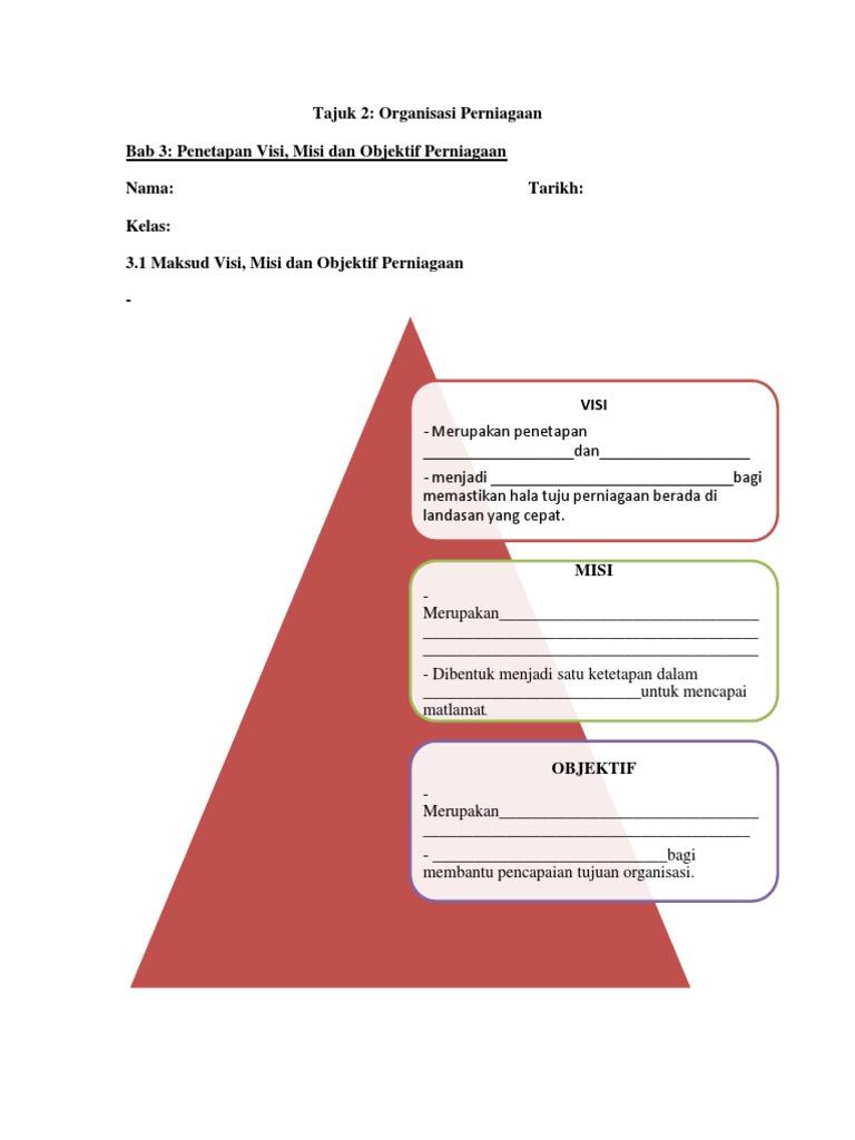 Tajuk 2 Organisasi Perniagaan Bab 3 Penetapan Visi Misi Dan Objektif Perniagaan Nama Tarikh Kelas 3 1 Maksud Visi Misi Dan Objektif Perniagaan