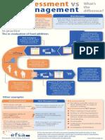 EFSA - Risk assessment vs risk management.pdf