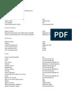 Cubase 7 Default Keyboard Shortcuts