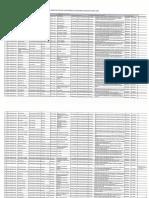 Relación de plazas vacantes de Auxiliar de Educación UGEL Sur.pdf