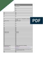 RIS Data Warehouse Data Mapping - Copie.xlsx