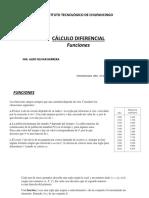 Conceptos generales sobre funciones