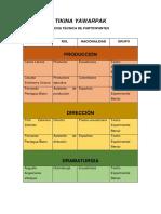 Ficha Técnica de Roles
