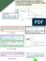 SECADO Formulas