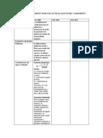 Cuadro Comparativo Reglamento Técnico Del Sector de Agua Potable y Saneamiento Basico Ras