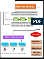 224178992-Diseno-Universal-Del-Aprendizaje.docx