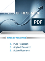 Lecture No. 3 Types of Research