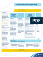 collaborative-planning-process-en