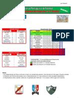 Resultados da 3ª Jornada do Campeonato Nacional de Futsal Masculino