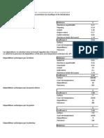 M3 Exercice Chauffage Climatisation Modifié (1)