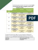 Tabla_equivalencias_IDIOMAS-PUI_2017.pdf