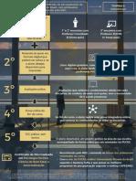 Metodologia I Psicologia Positiva