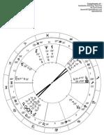 022 PLE Jul 2019 Solar Fire - Chart Page