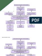 ARBOL DE CAUSAS Y EFECTOS 2015.docx