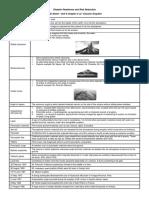 Drrr Crib Sheet (Mtes)