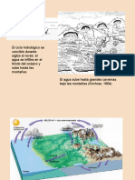 Ciclo_hidrologico (emab).pptx