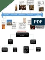 Línea de tiempo y mapa conceptual (ejemplos)