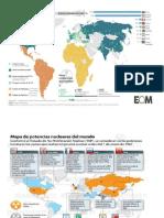 Mapa armamentismo