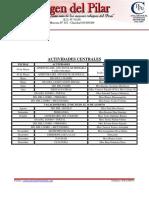 Carpeta Pedagogica 2019 - Paneles