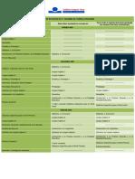 2.1.1 Plan de Estudios 2015 y Regimen de Correlatividades