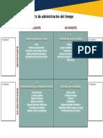 Infografia Matriz Administracion Tiempo