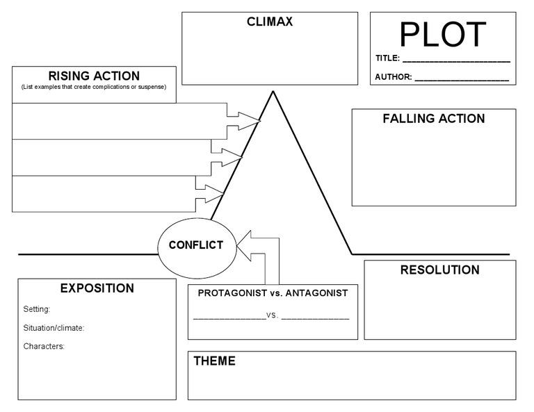 blank plot diagram   pdf   plot (narrative)   storytelling  scribd